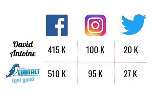 David-Antoine_10000-etoiles_social-network